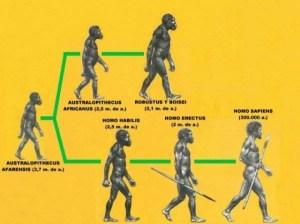El virus del sida ya existía en la prehistoria