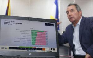 Escenario de autoritarismo prevalece durante el resto del año, advirtió Benigno Alarcón